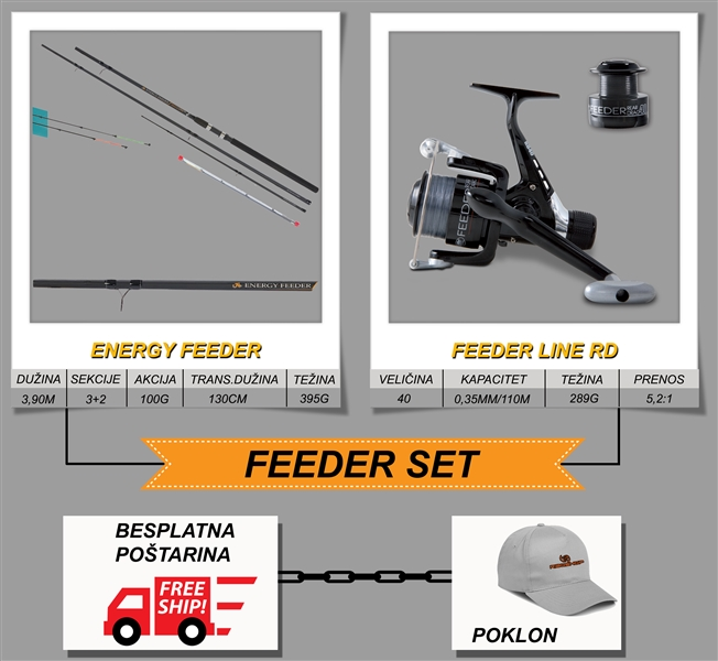 FEEDER SET-Slika 2
